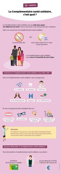 Affiche de la complémentaire santé solidaire